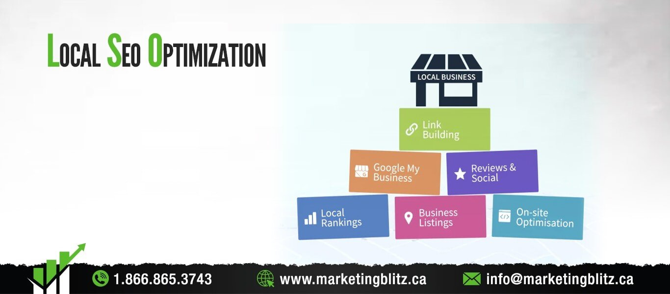 local seo optimization - seo services brampton canada